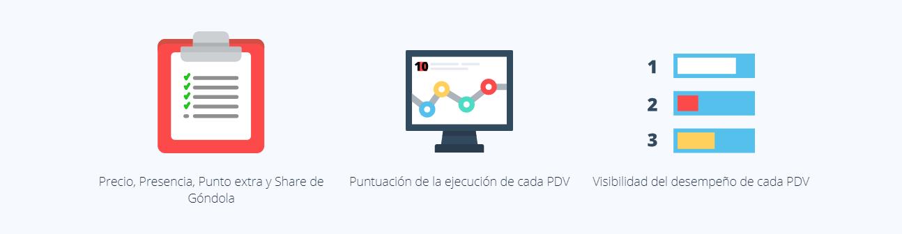 pdv scoring