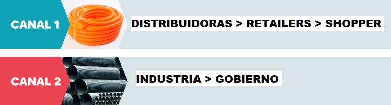 canales-de-distribucion-de-produtos