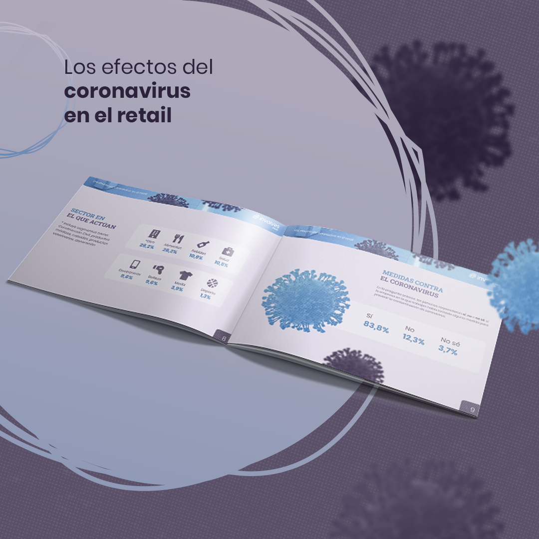 poscoronavirus